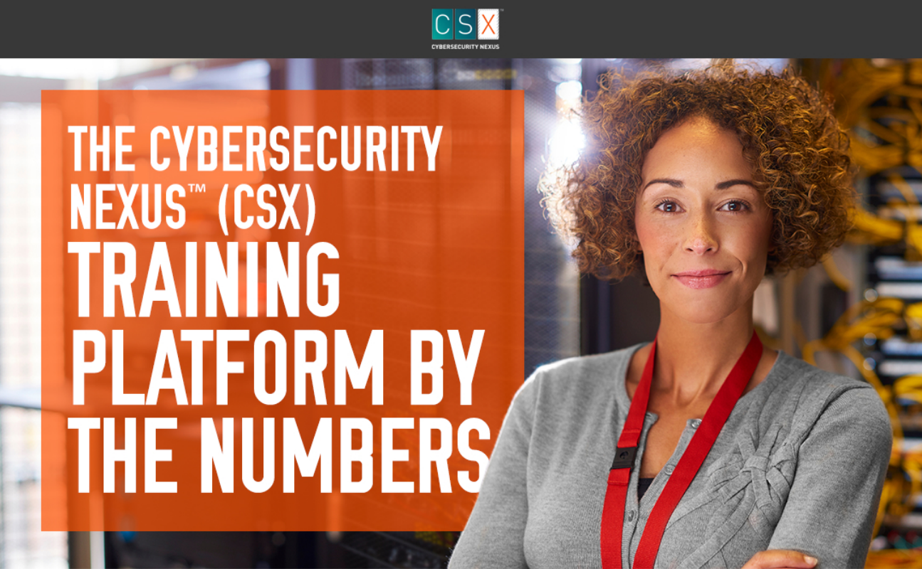 CSX Training Platform Infographic: CSX Training Platform by the Numbers - Intrinsec